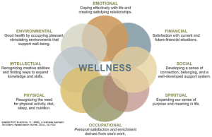 health and wellness graphic